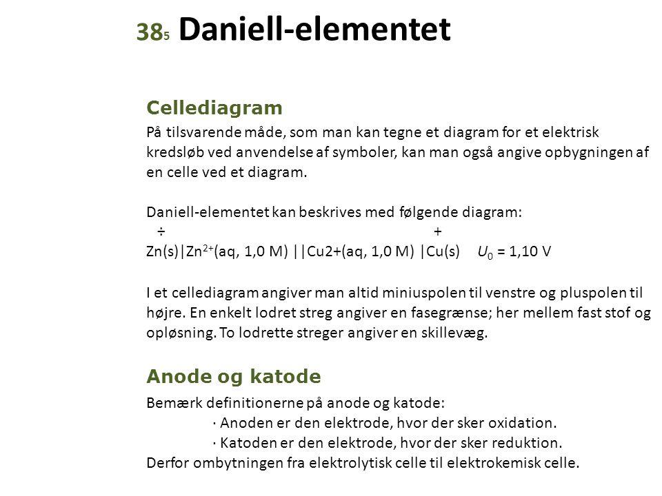 385 Daniell-elementet Cellediagram Anode og katode