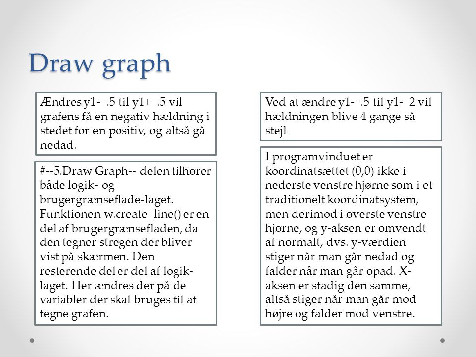 Draw graph Ændres y1-=.5 til y1+=.5 vil grafens få en negativ hældning i stedet for en positiv, og altså gå nedad.