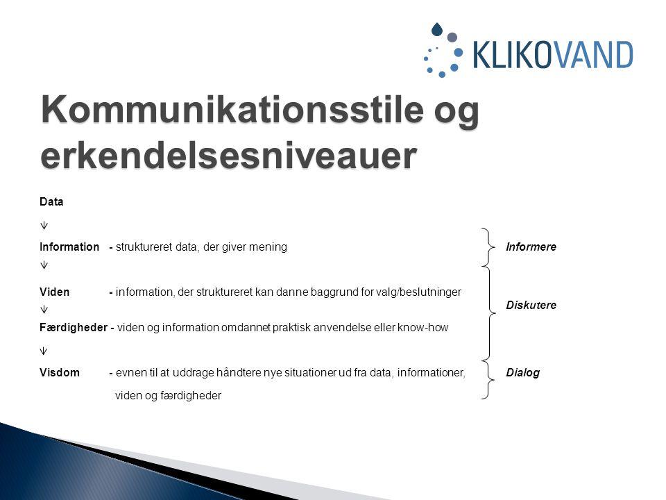 Kommunikationsstile og erkendelsesniveauer