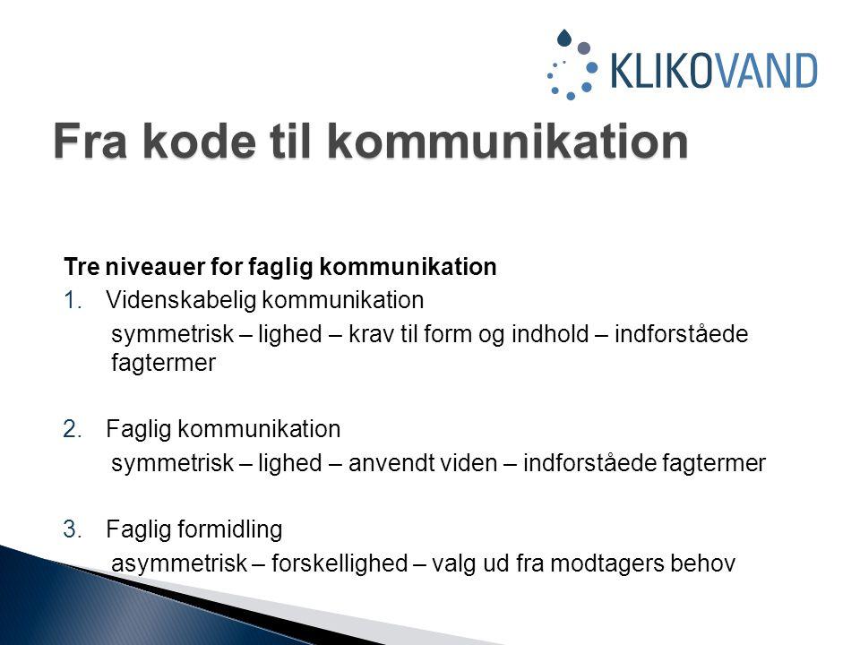 Fra kode til kommunikation