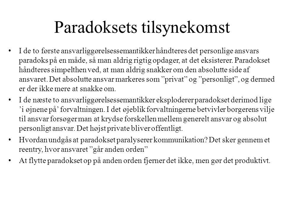 Paradoksets tilsynekomst