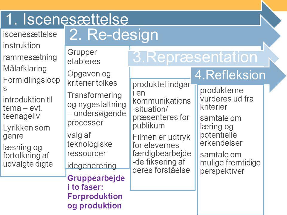 1. Iscenesættelse 2. Re-design 3.Repræsentation 4.Refleksion