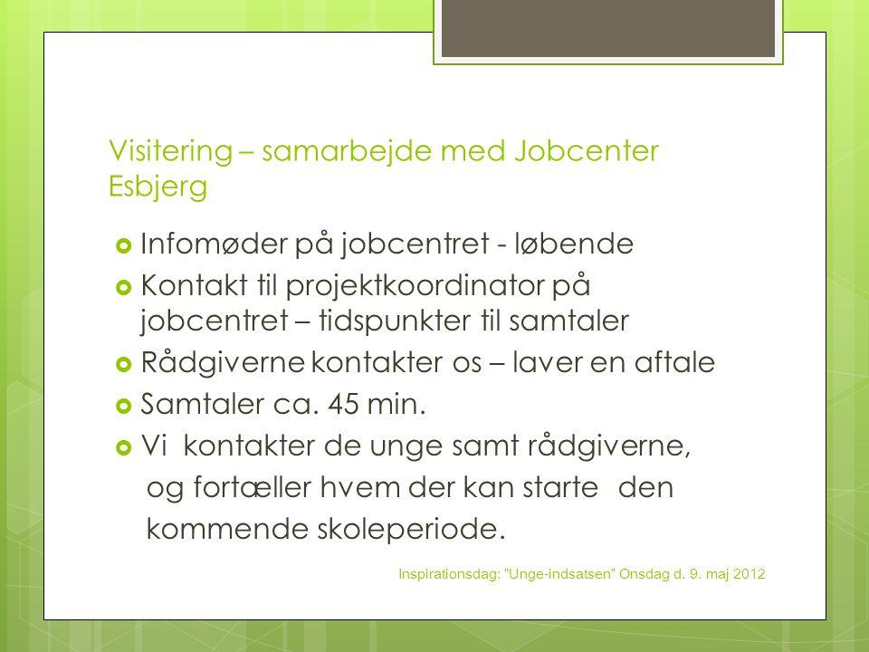 Visitering – samarbejde med Jobcenter Esbjerg