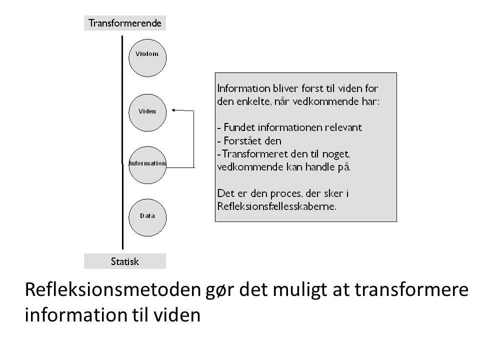 Viden versus information
