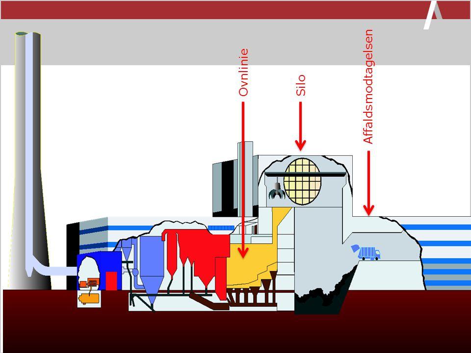 Ovnlinie Silo Affaldsmodtagelsen