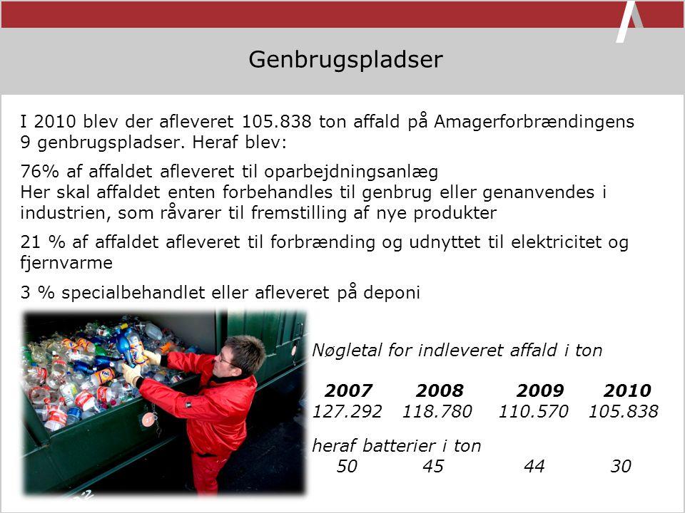 Genbrugspladser I 2010 blev der afleveret 105.838 ton affald på Amagerforbrændingens. 9 genbrugspladser. Heraf blev: