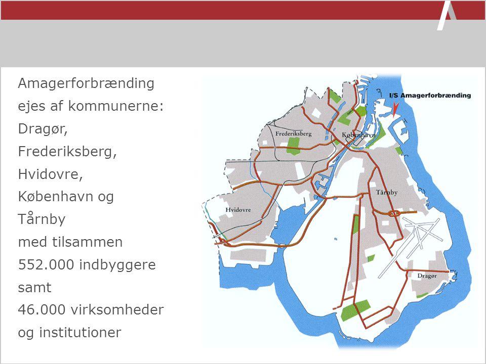 Amagerforbrænding ejes af kommunerne: Dragør, Frederiksberg, Hvidovre, København og. Tårnby. med tilsammen.