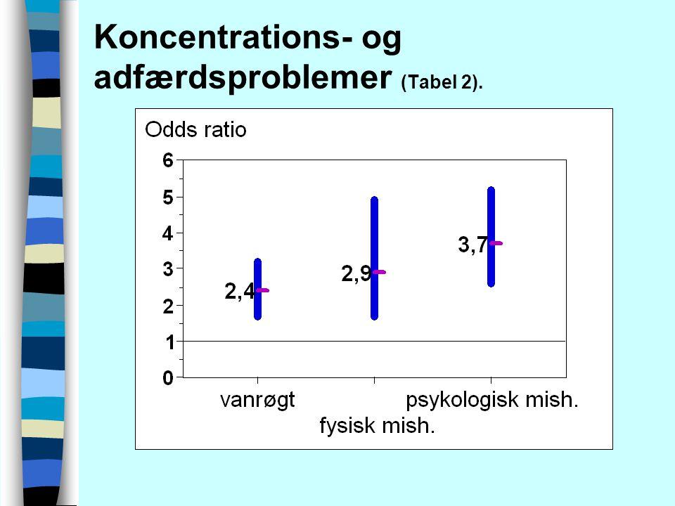 Koncentrations- og adfærdsproblemer (Tabel 2).