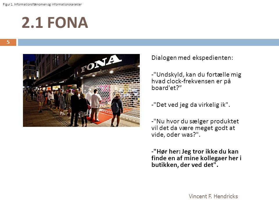 2.1 FONA Dialogen med ekspedienten: