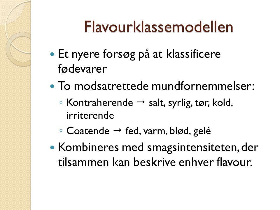 Flavourklassemodellen