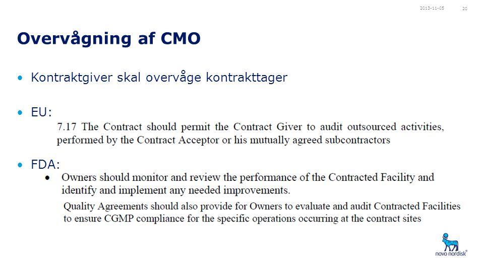 Overvågning af CMO Kontraktgiver skal overvåge kontrakttager EU: FDA: