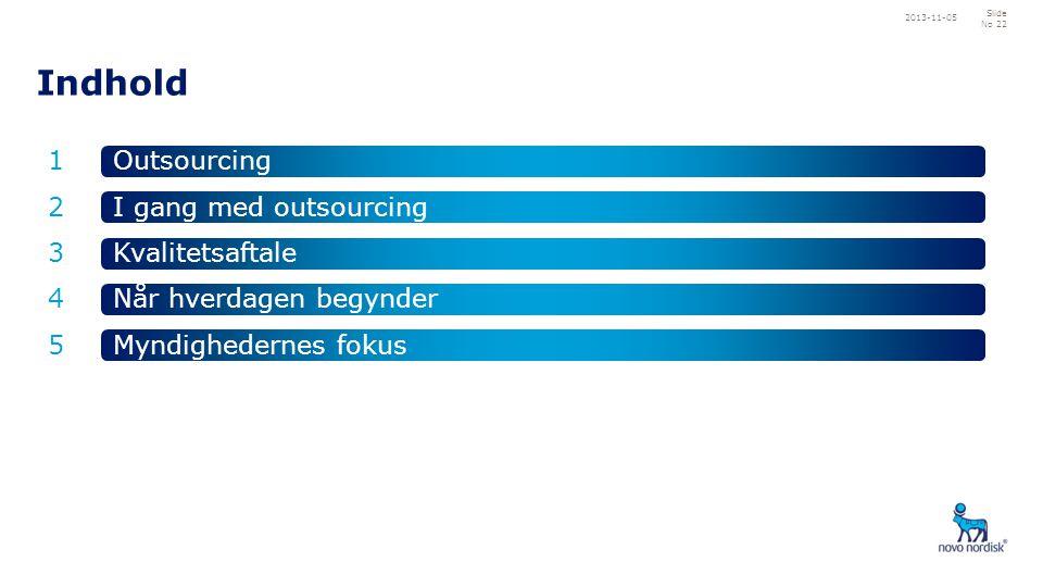 Indhold 1 2 4 3 5 Outsourcing Myndighedernes fokus
