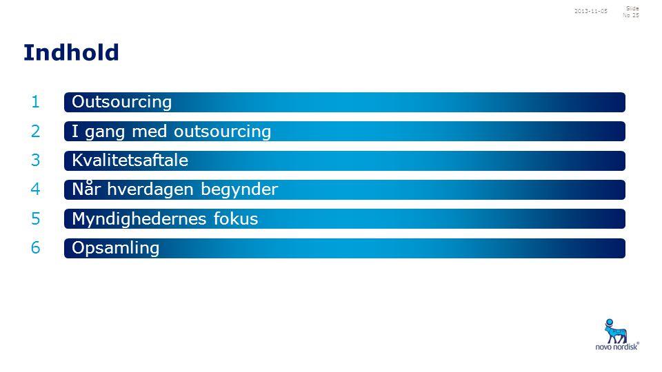 Indhold 1 2 4 3 5 6 Outsourcing Opsamling Myndighedernes fokus