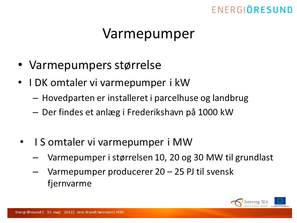 Varmepumper Varmepumpers størrelse I DK omtaler vi varmepumper i kW