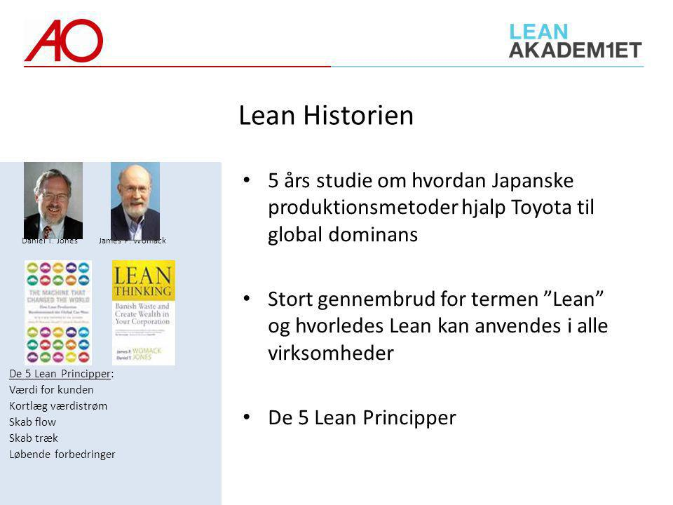 Lean Historien Daniel T. Jones James P. Womack. De 5 Lean Principper: Værdi for kunden. Kortlæg værdistrøm.