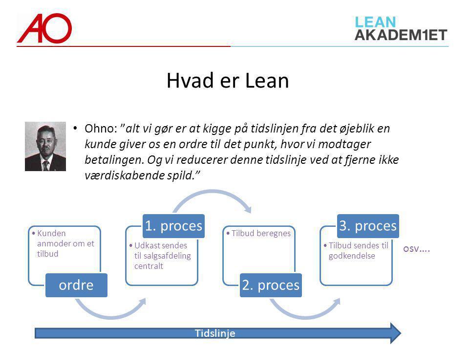 Hvad er Lean ordre 1. proces 2. proces 3. proces