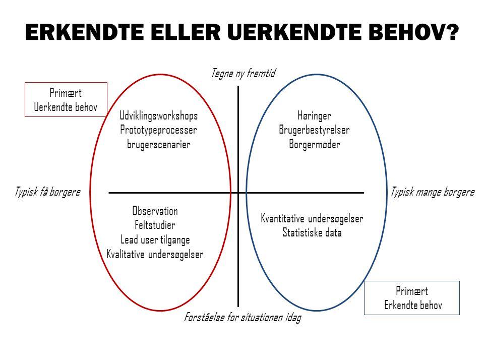 ERKENDTE ELLER UERKENDTE BEHOV