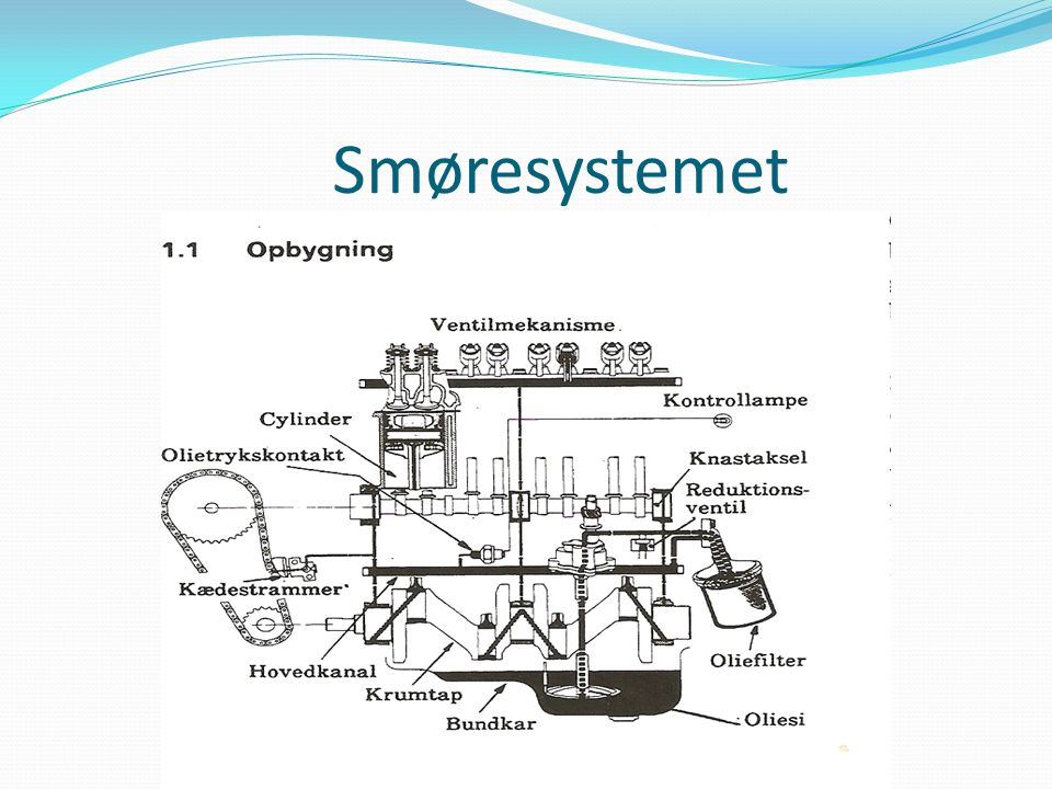 Smøresystemet