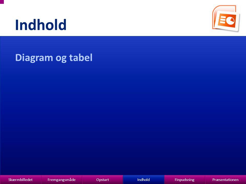 Indhold Diagram og tabel Indsæt et diagram, og vælg tabel Indhold