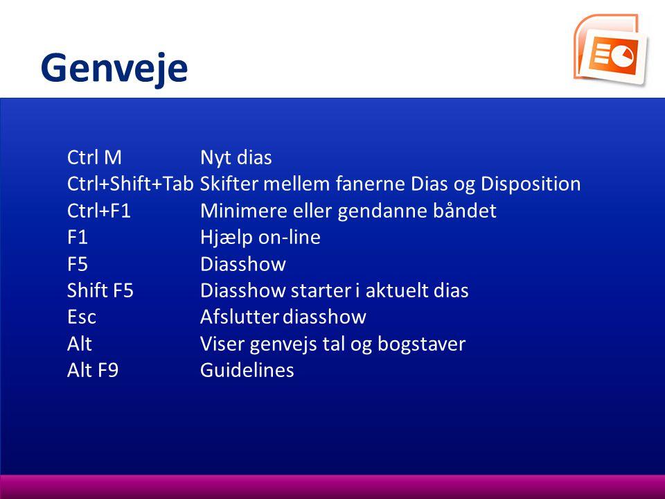 Genveje Ctrl M Nyt dias. Ctrl+Shift+Tab Skifter mellem fanerne Dias og Disposition. Ctrl+F1 Minimere eller gendanne båndet.