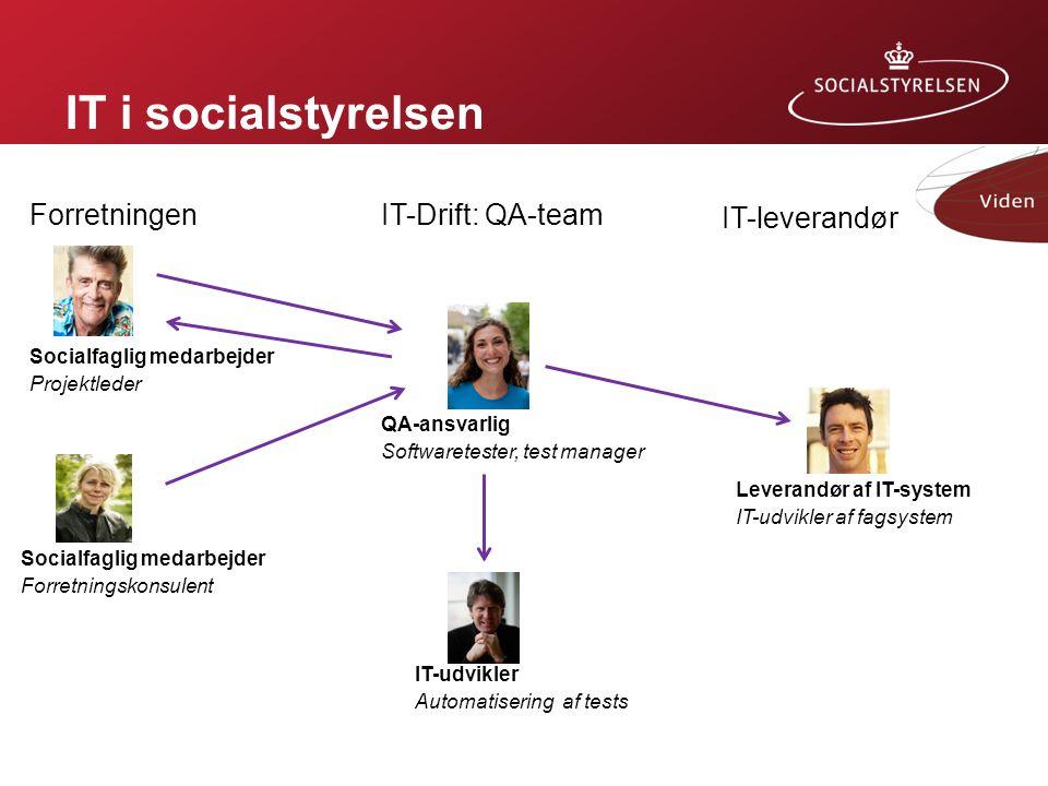 IT i socialstyrelsen Forretningen IT-Drift: QA-team IT-leverandør