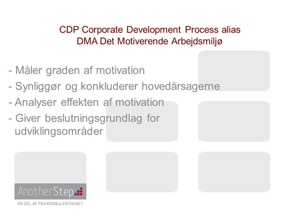 Måler graden af motivation Synliggør og konkluderer hovedårsagerne