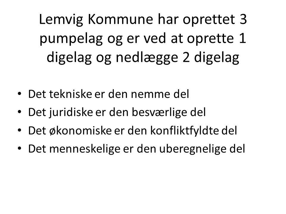 Lemvig Kommune har oprettet 3 pumpelag og er ved at oprette 1 digelag og nedlægge 2 digelag