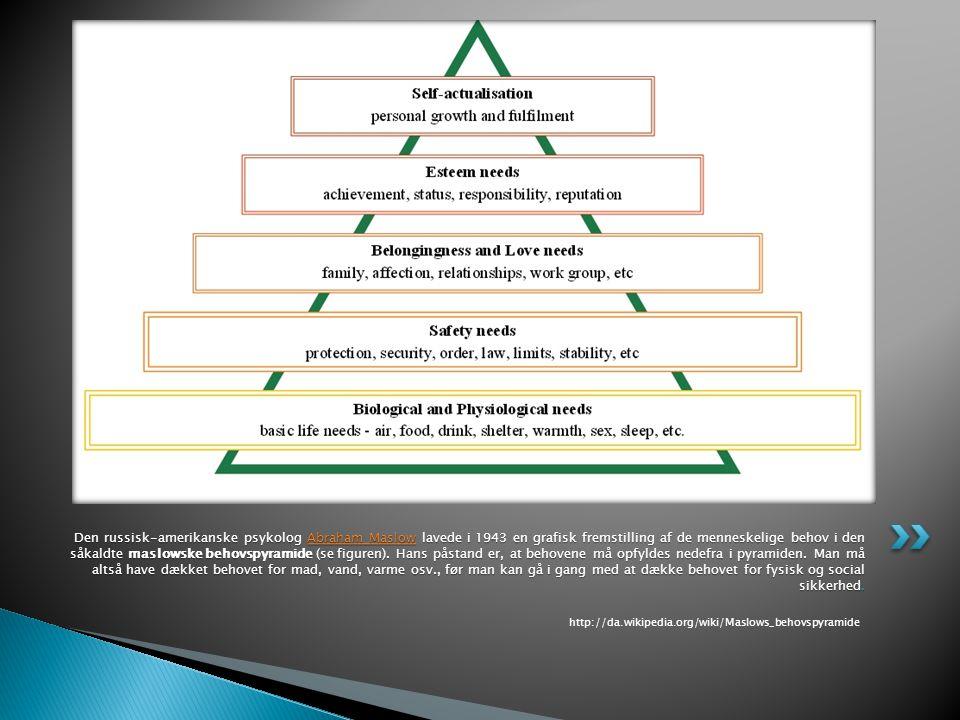 Den russisk-amerikanske psykolog Abraham Maslow lavede i 1943 en grafisk fremstilling af de menneskelige behov i den såkaldte maslowske behovspyramide (se figuren). Hans påstand er, at behovene må opfyldes nedefra i pyramiden. Man må altså have dækket behovet for mad, vand, varme osv., før man kan gå i gang med at dække behovet for fysisk og social sikkerhed.