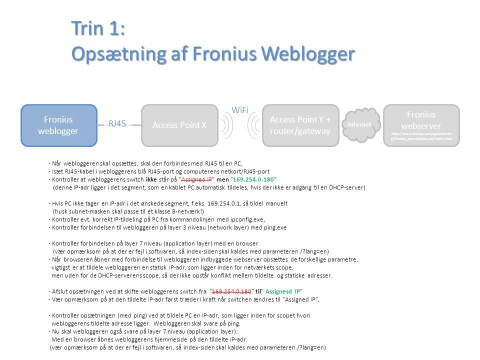 Trin 1: Opsætning af Fronius Weblogger