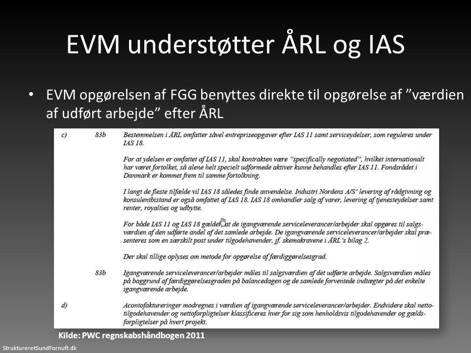 EVM understøtter ÅRL og IAS