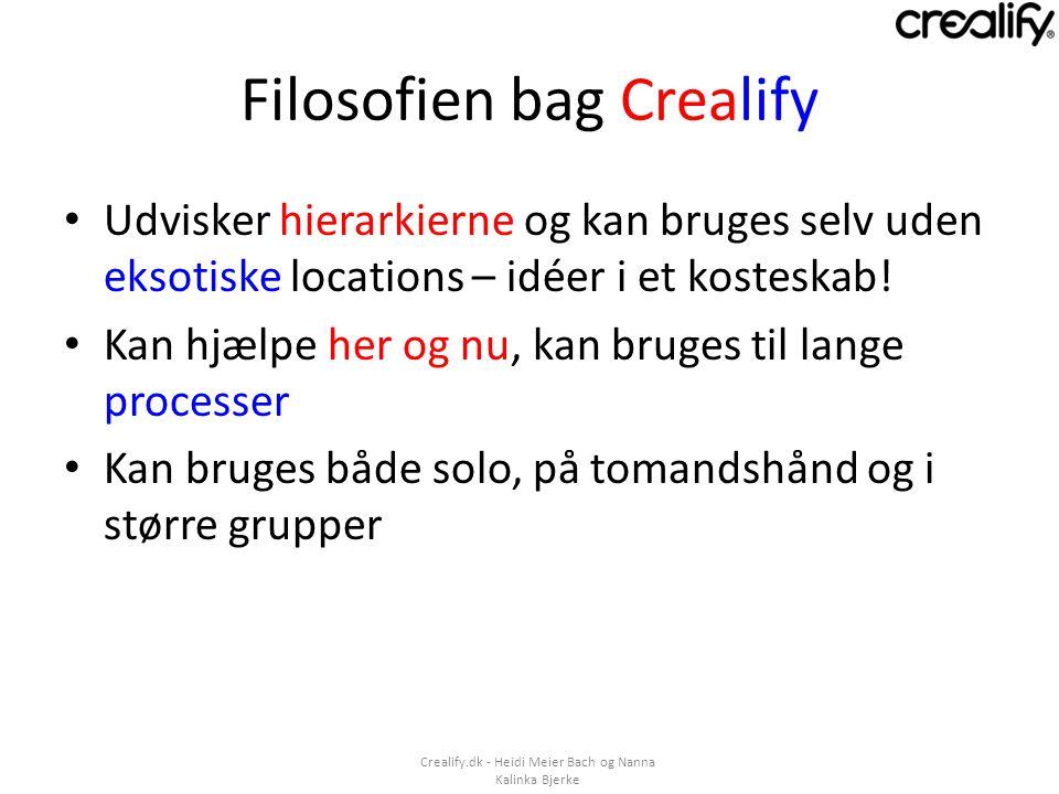 Filosofien bag Crealify