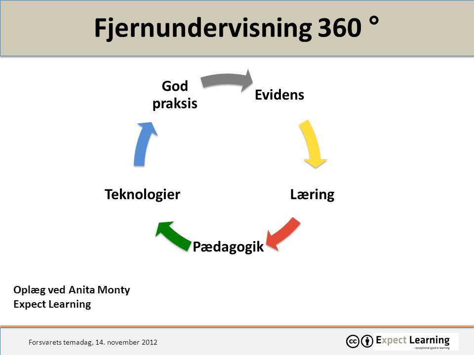 Fjernundervisning 360 ° God praksis Evidens Teknologier Læring
