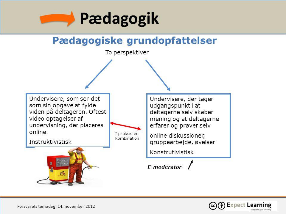 Pædagogiske grundopfattelser
