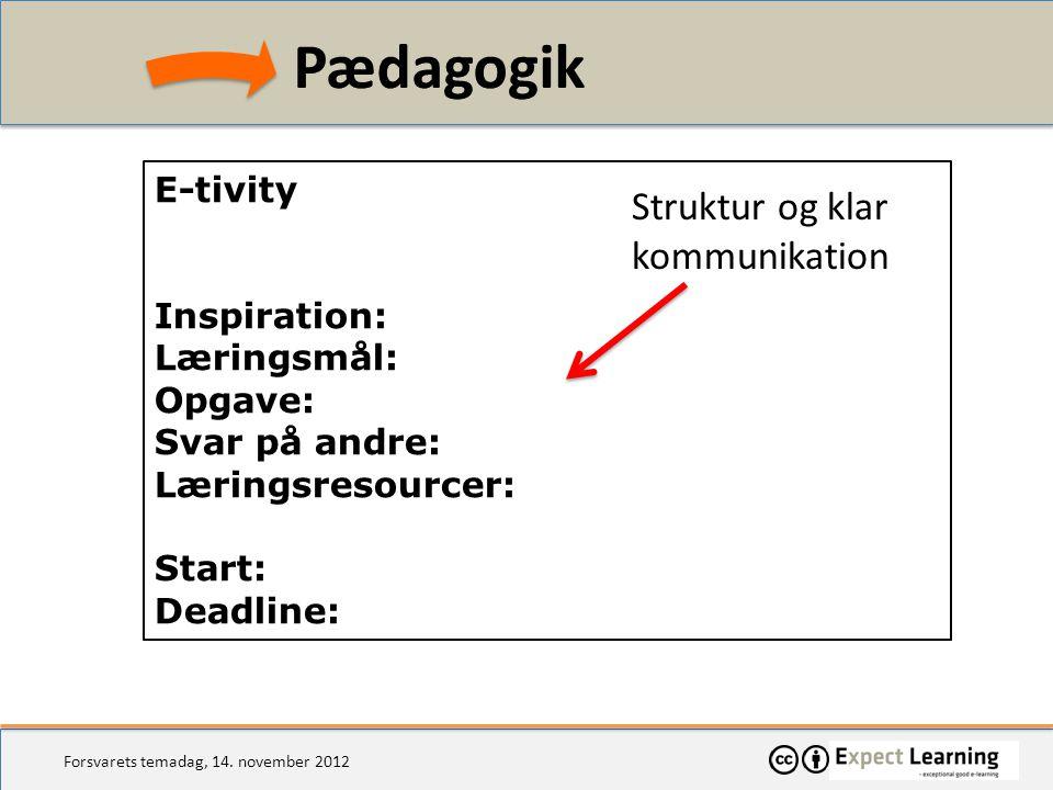 Pædagogik Struktur og klar kommunikation E-tivity Inspiration: