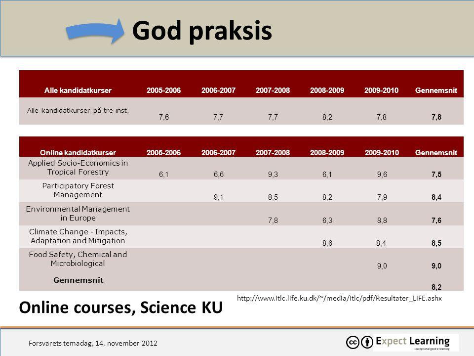 Online kandidatkurser Online courses, Science KU