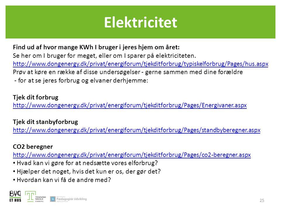 Elektricitet Find ud af hvor mange KWh I bruger i jeres hjem om året: