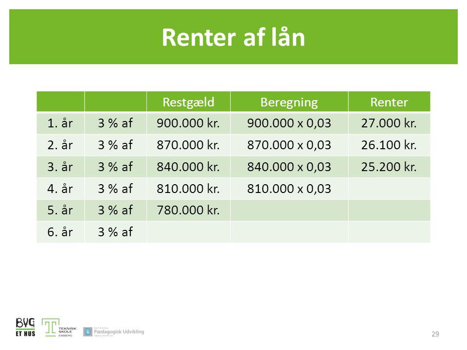 Renter af lån Restgæld Beregning Renter 1. år 3 % af 900.000 kr.