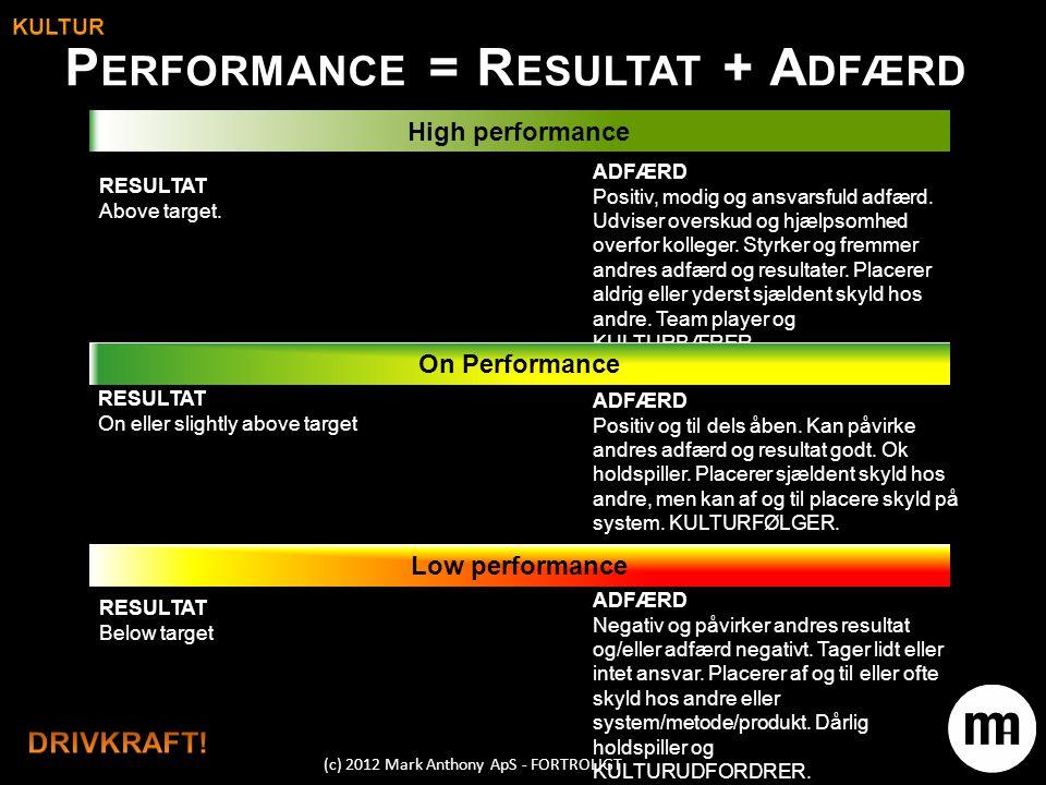 Performance = Resultat + Adfærd