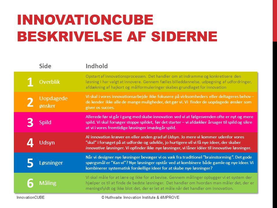 Innovationcube beskrivelse af siderne