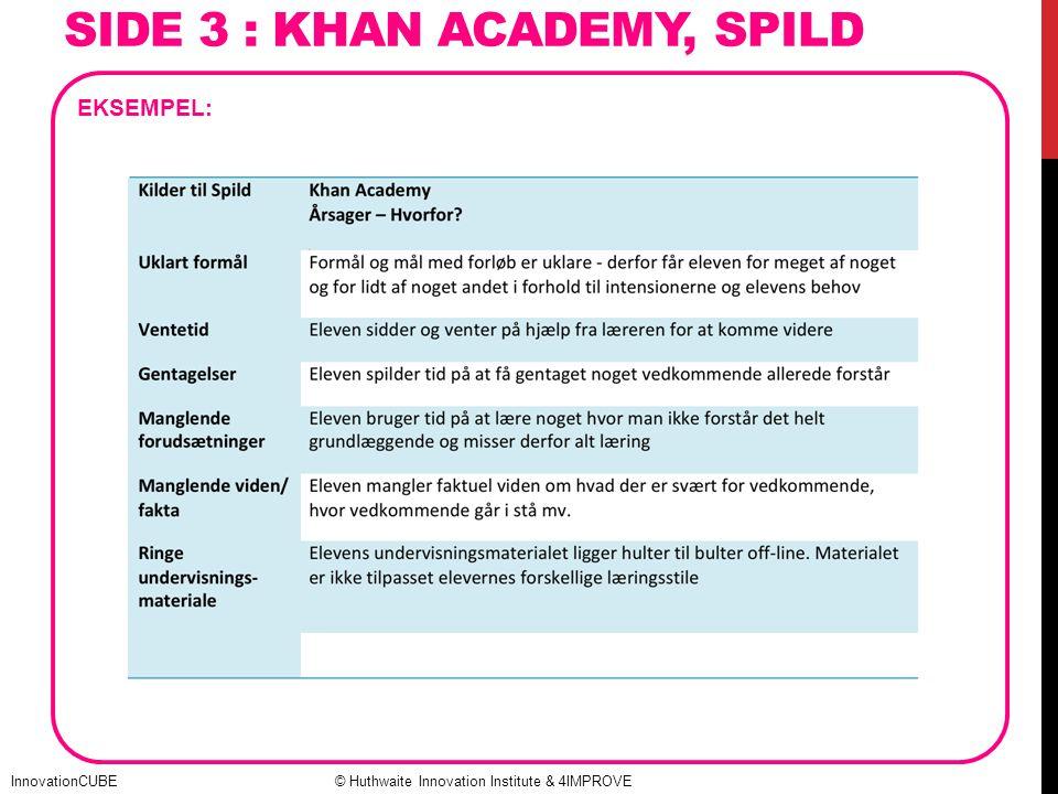 SIDE 3 : KHAN Academy, spild