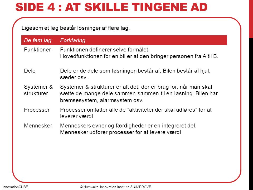 SIDE 4 : at skille tingene ad