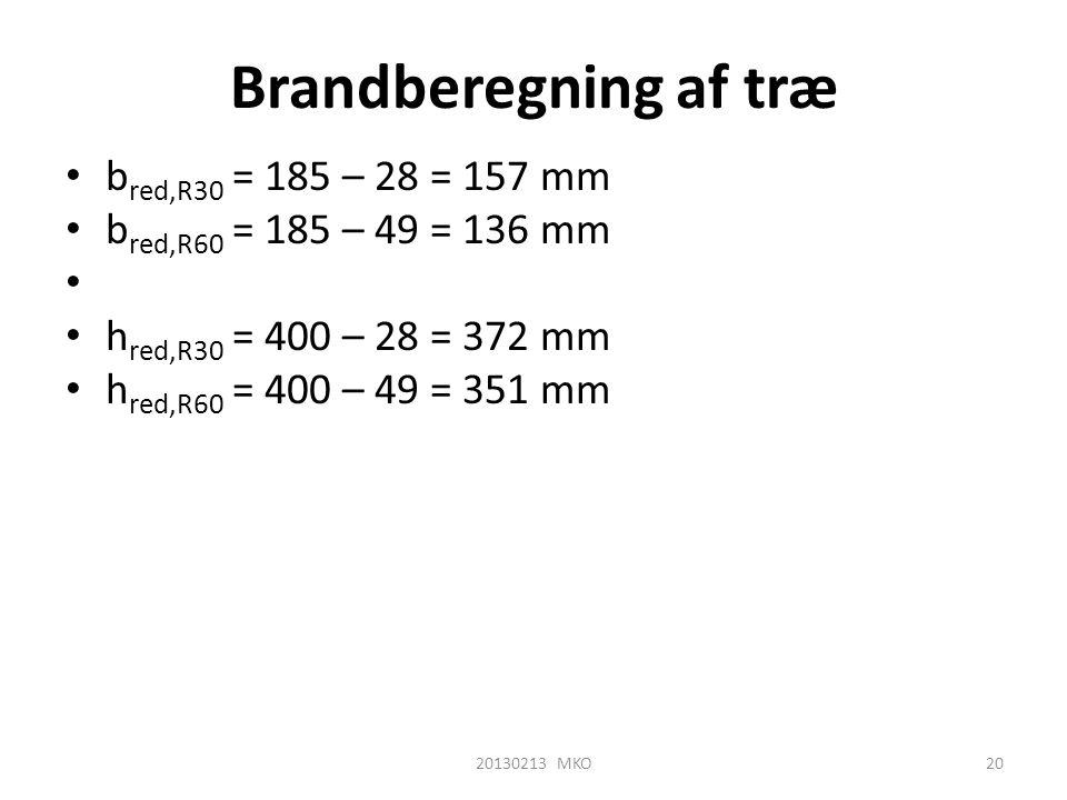 Brandberegning af træ bred,R30 = 185 – 28 = 157 mm