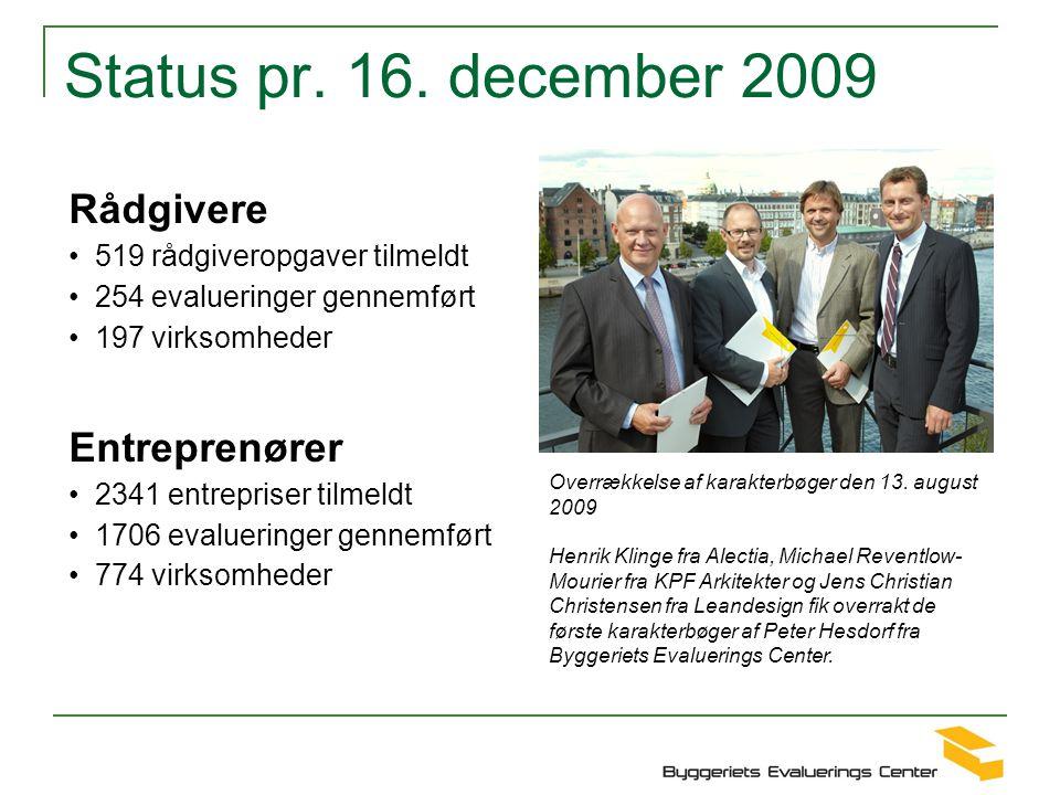 Status pr. 16. december 2009 Rådgivere Entreprenører