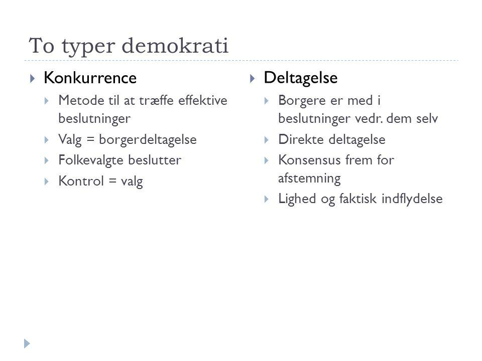 To typer demokrati Konkurrence Deltagelse