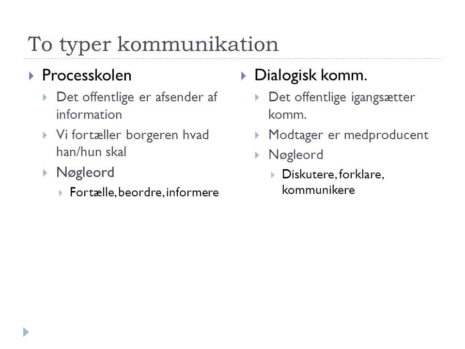 To typer kommunikation