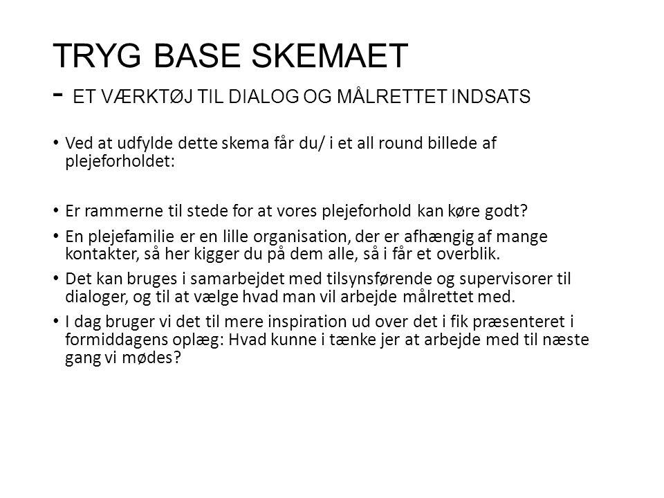 TRYG BASE SKEMAET - ET VÆRKTØJ TIL DIALOG OG MÅLRETTET INDSATS