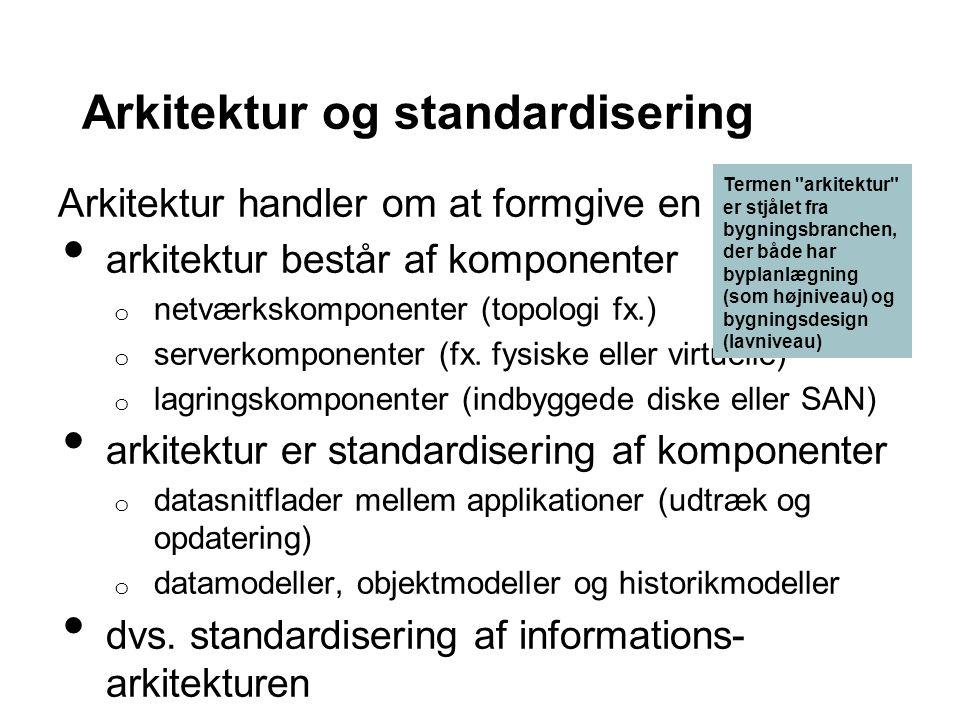 Arkitektur og standardisering