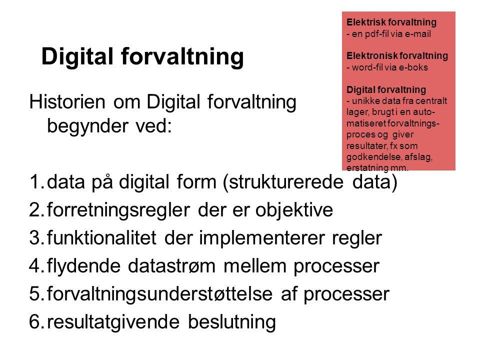 Digital forvaltning Historien om Digital forvaltning begynder ved: