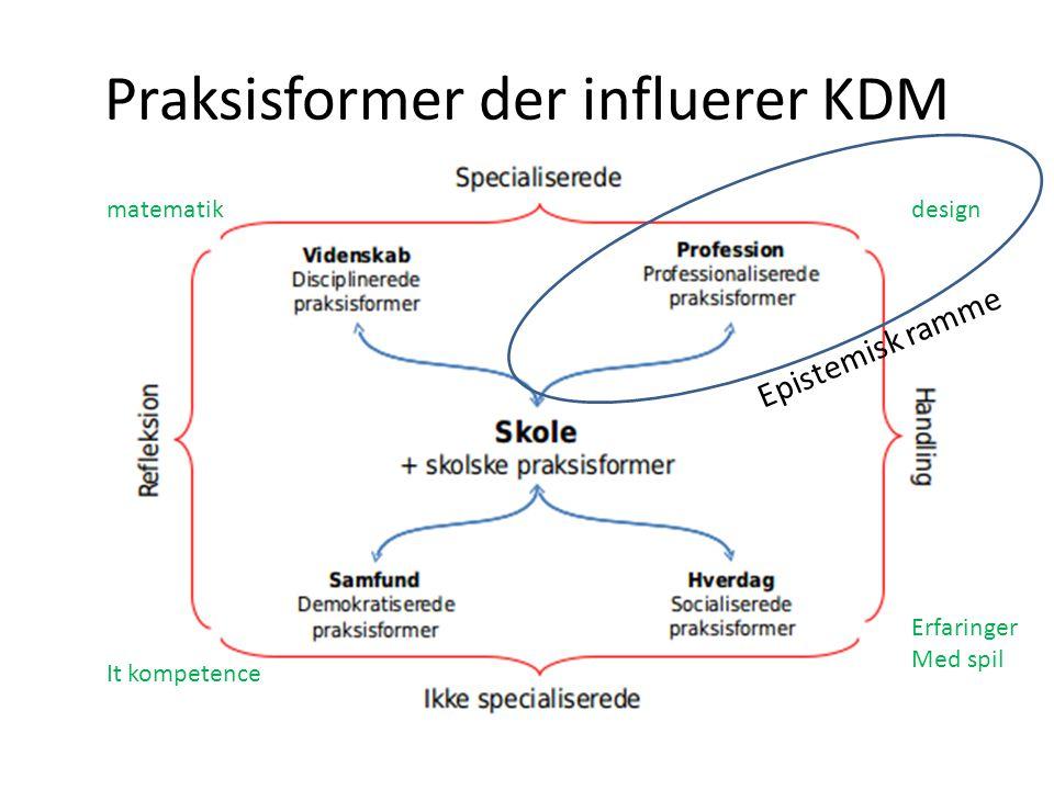 Praksisformer der influerer KDM