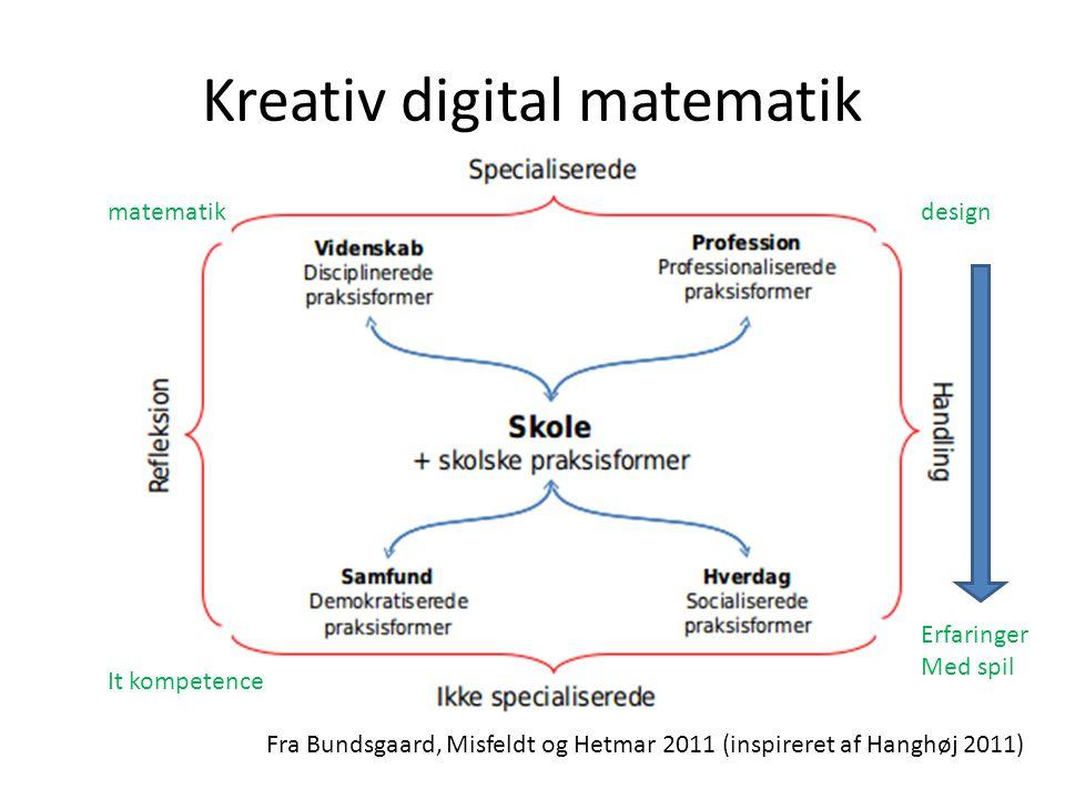 Kreativ digital matematik